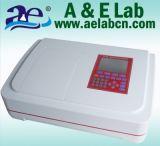 Sichtbares UVspektrometer (190~1100nm, 0.5/1/2/4/5nm)