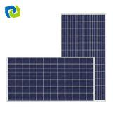 панель возобновляющей энергии высокой эффективности 150W солнечная поликристаллическая