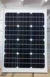 mono picovolt painel solar de 50W