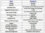 batteria di 12V/24V/48V/60V/72V/96V 20ah/30ah/40ah/50ah/60ah/100ah/120ah LiFePO4 per le Telecomunicazioni elettriche della bici
