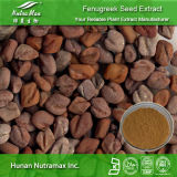 100% натуральных семян Fenugreek Extract (4-20%, Hydroxyisoleucine 4: 1~20: 1) --Nutramax поставщика