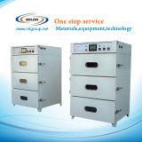 Una batería de iones de litio detener el servicio Línea de producción de la línea de laboratorio (GN-EV batería).