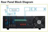 Amplificador do misturador de C-Yark com 6 zonas e  Amplificador do jogador do USB