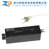 línea de retardo óptica manual de fibra de 600PS P.M.