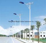 солнечная система уличного света 80W, световой эффект равный к высокому светильнику натрия давления 350W