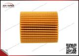 Los fabricantes de filtro de aceite de alimentación de papel de China de la junta tórica Filtro de aceite 04152-31080 para Toyota y Lexus