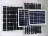 El panel solar del precio rentable con el alto rendimiento hecho en China