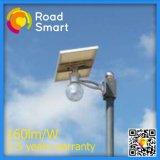 LED-im Freien angeschaltene Garten-Solarstraßenbeleuchtung mit drehendem Panel