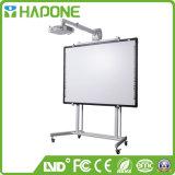 100 de Slimme Raad Interactieve Whiteboard van de duim