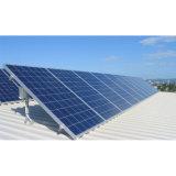 Sistema casero solar montado tejado que se inclina con Ce y el TUV