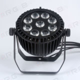 indicatore luminoso esterno di PARITÀ di 9*15W UV+RGBWA 6in1 LED