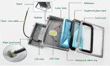 100W屋外の防水LEDのフラッドライト