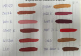 Kylie Birthday Edition Matte Liquid Lipstick 12 Color Single Piece