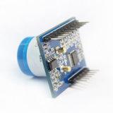 Het Alarm van de Detector van de Sensor van Co van de koolstof