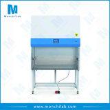 Cabina de la seguridad biológica del laboratorio del hospital de la fuente