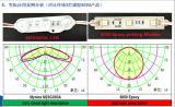 Módulo impermeável novo da injeção do diodo emissor de luz com lente 5 anos de garantia