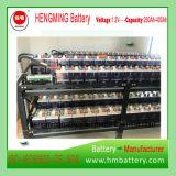 1.2V300ah 220V Kpm300の小型のタイプニッケルカドミウム電池のKpmシリーズ(NICD電池)ウガンダのプロジェクトの充電電池