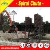 鉄砂の処理機械、クロム鉱石のプロセス用機器