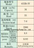 Тепловозная водяная помпа с славным возникновением 65zb-55