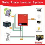 De ZonneOmschakelaar van het Systeem van de zonneMacht met het Ingebouwde Controlemechanisme van de Last