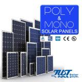 Зеленый энергии 170W Солнечная панель из полимера с нижней части цены