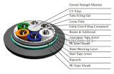 GYTA53 de gepantserde Openlucht Optische Kabel van de Vezel