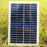 comitato solare di alta efficienza 30W per illuminazione stradale