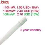 indicatore luminoso approvato del tubo di /Nano LED T8 del PC 9With10With14With18With20With24W di RoHS del Ce 110-160lm/W