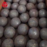 Износ 3.5 дюймов сопротивляя шарику Forgrd стальному для электростанции