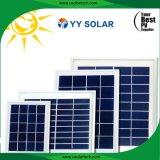 Panneau solaire bon marché 5W / 10W / 20W pour système solaire Pico