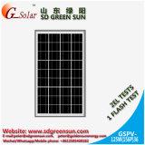 el panel solar polivinílico 125W para el sistema casero solar