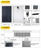 メキシコの市場のためのTUVの承認255Wの太陽電池パネル