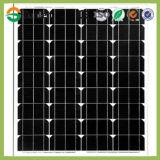 70W kristallener PV monoSonnenkollektor für Solarstraßenbeleuchtung-System