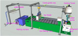 Energiesparende Speiseeiszubereitung-Maschine des Block-5ton mit preiswertem Preis