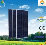 高性能の多太陽電池パネル(KSP265W)
