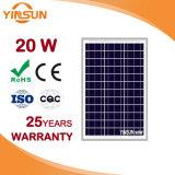 PVシステムのための20W光起電太陽電池パネル