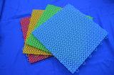 RP3209 het eenvoudige Biologisch afbreekbare Plastic Thermoplastische Rubber van de Verpakking