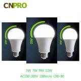 工場供給プラスチック上塗を施してあるアルミニウムE27 E26 B22 LED球根ライト3W 5W 7W 9W 12W 15W 2700K-6500KセリウムRoHS