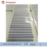 Panneaux solaires laminés mini PCW 10W pour chargeur solaire