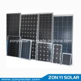 Módulos solares monocristalinos solares 60W-70W-80W-90W-100W