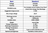 Batería libre del montaje de estante del mantenimiento de la torre móvil 24V30ah LiFePO4