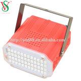 Mini partito, indicatori luminosi dello stroboscopio della barra LED