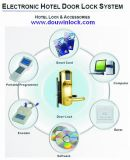 Hotel Card Key Door Lock com Software