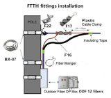 El tornillo de plástico para cubrir FTTH/Conexiones FTTH