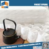 Surmatelas Meline Printemps, oreiller couche supérieure du printemps, oreiller ressort intérieur
