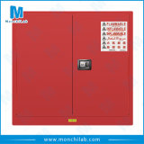 Шкаф хранения безопасности Combustible жидкостей для оптовой продажи