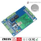 Multi-Door TCP/IP (2) El control de acceso