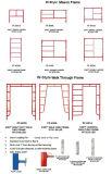 Blocchi per grafici del muratore di W-Stile con la serratura della canna di caramella (colore rosso/nero)