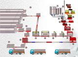 máquina de fabrico de blocos de betão AAC com a tecnologia da Alemanha