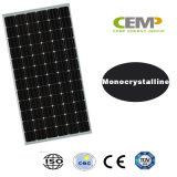 Modulo solare internazionale 330W di standard di qualità il mono offre il futuro positivo di energia